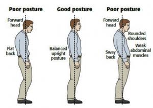 posture3guy